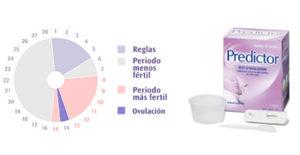 Test fertilidad